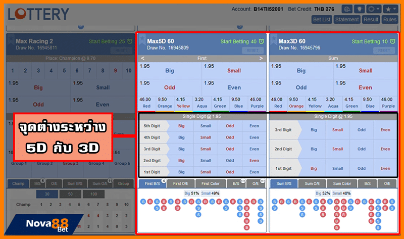 lottery online Max 5D และ Max 3D